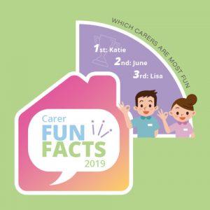 FunFact_2