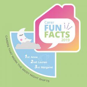 FunFact_4