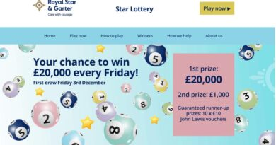 Star Lottery: Thousands of Pounds Up for Grabs Every Week
